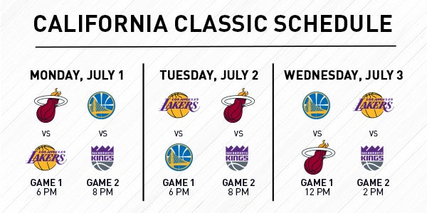 California Classic | Golden1Center